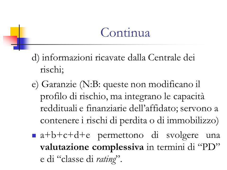 Continua d) informazioni ricavate dalla Centrale dei rischi; e) Garanzie (N:B: queste non modificano il profilo di rischio, ma integrano le capacità r