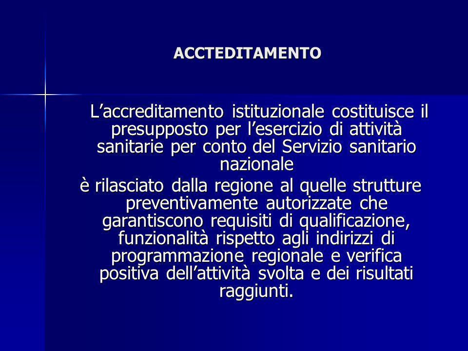 ACCTEDITAMENTO Laccreditamento istituzionale costituisce il presupposto per lesercizio di attività sanitarie per conto del Servizio sanitario nazional