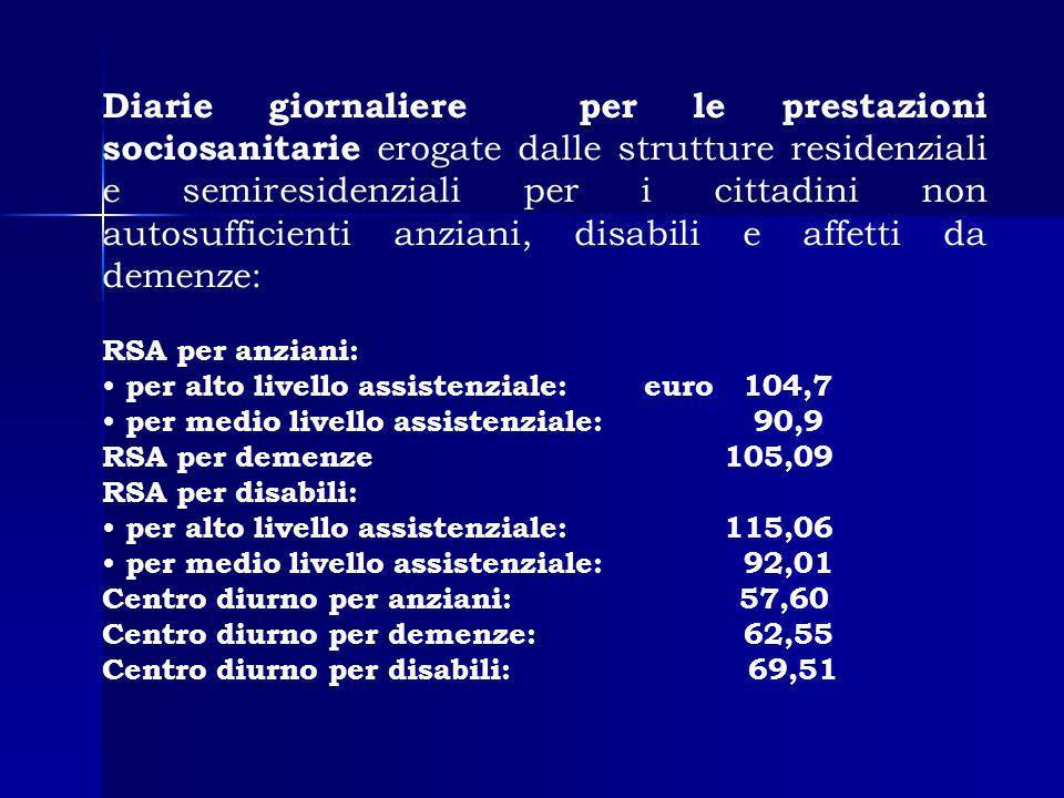 Diarie giornaliere per le prestazioni sociosanitarie erogate dalle strutture residenziali e semiresidenziali per i cittadini non autosufficienti anzia