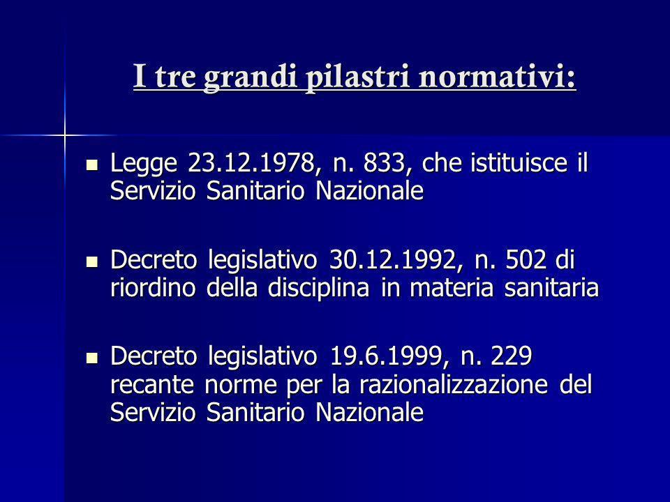 I tre grandi pilastri normativi: Legge 23.12.1978, n. 833, che istituisce il Servizio Sanitario Nazionale Legge 23.12.1978, n. 833, che istituisce il