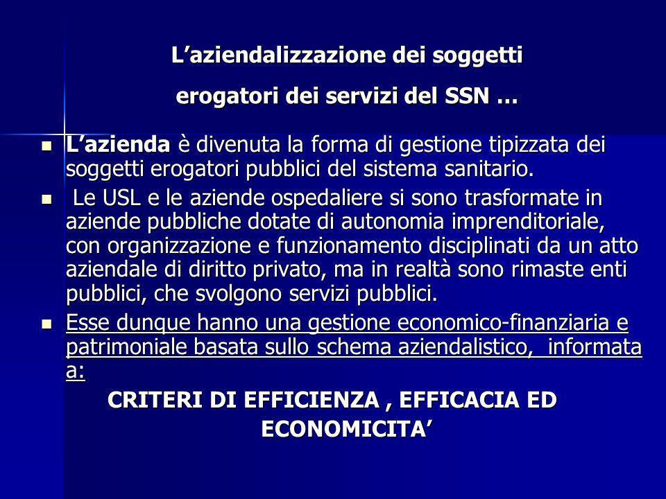 Laziendalizzazione dei soggetti erogatori dei servizi del SSN … Lazienda è divenuta la forma di gestione tipizzata dei soggetti erogatori pubblici del