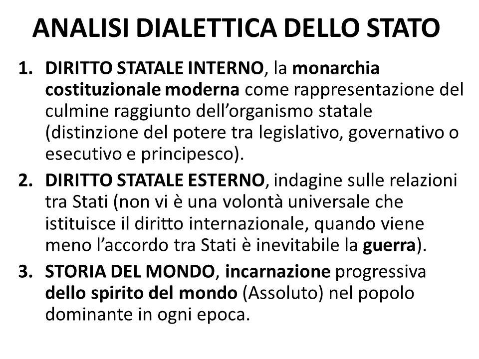 ANALISI DIALETTICA DELLO STATO 1.DIRITTO STATALE INTERNO, la monarchia costituzionale moderna come rappresentazione del culmine raggiunto dellorganism