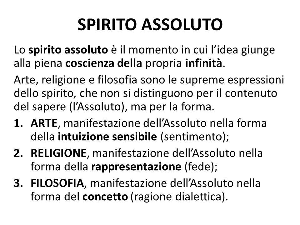 SPIRITO ASSOLUTO Lo spirito assoluto è il momento in cui lidea giunge alla piena coscienza della propria infinità. Arte, religione e filosofia sono le