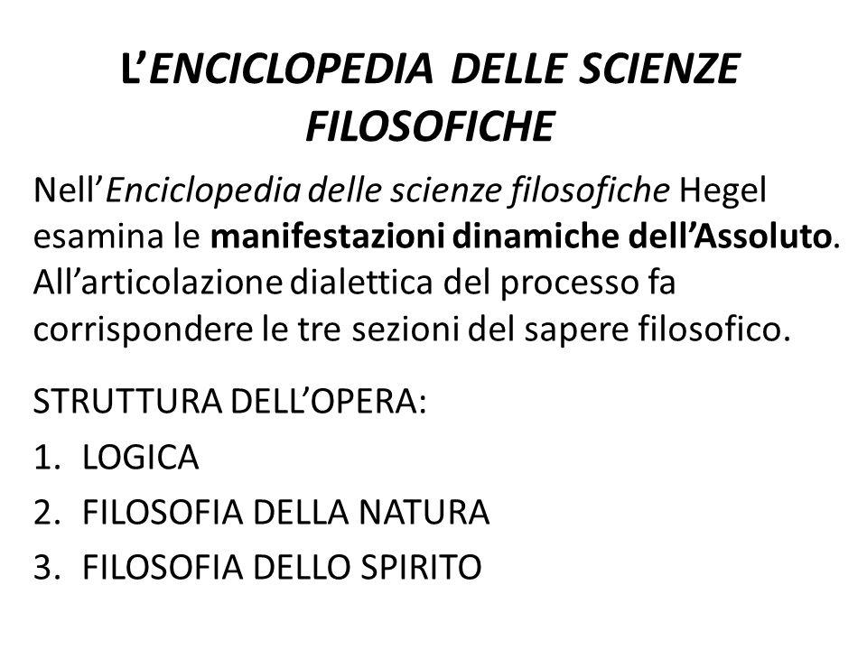 LENCICLOPEDIA DELLE SCIENZE FILOSOFICHE NellEnciclopedia delle scienze filosofiche Hegel esamina le manifestazioni dinamiche dellAssoluto. Allarticola