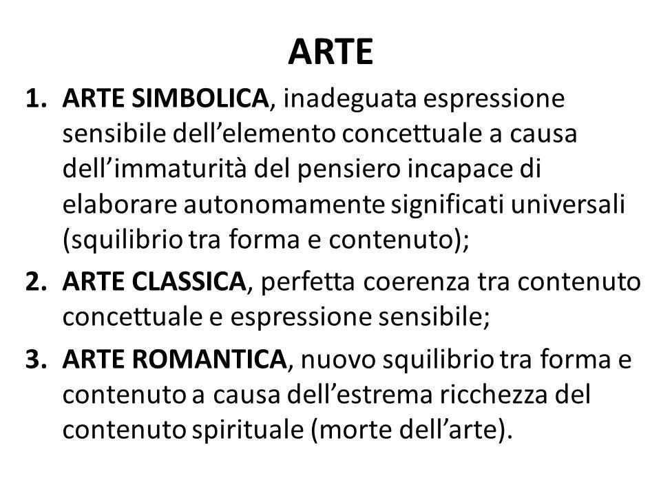 ARTE 1.ARTE SIMBOLICA, inadeguata espressione sensibile dellelemento concettuale a causa dellimmaturità del pensiero incapace di elaborare autonomamen