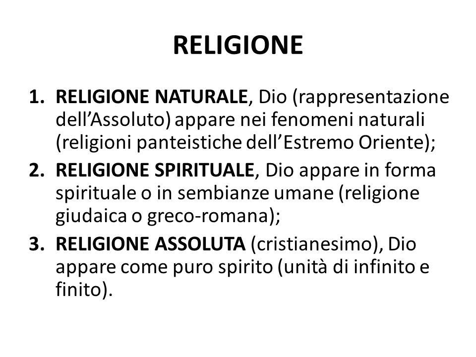 RELIGIONE 1.RELIGIONE NATURALE, Dio (rappresentazione dellAssoluto) appare nei fenomeni naturali (religioni panteistiche dellEstremo Oriente); 2.RELIG