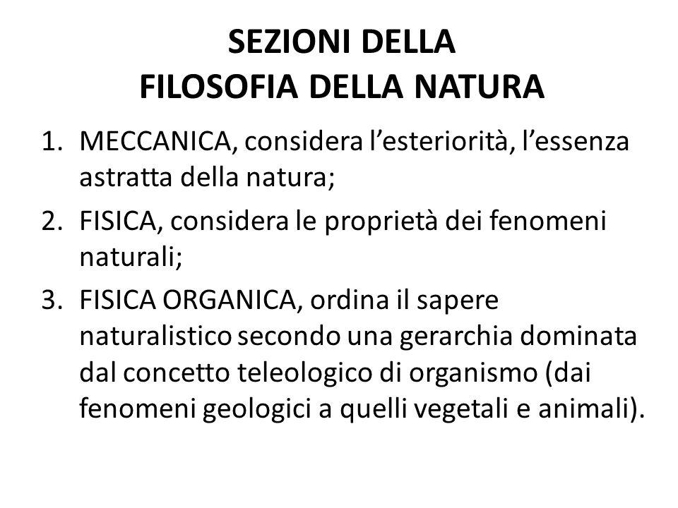 SEZIONI DELLA FILOSOFIA DELLA NATURA 1.MECCANICA, considera lesteriorità, lessenza astratta della natura; 2.FISICA, considera le proprietà dei fenomen