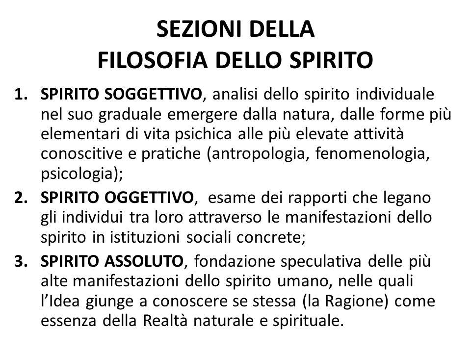 SEZIONI DELLA FILOSOFIA DELLO SPIRITO 1.SPIRITO SOGGETTIVO, analisi dello spirito individuale nel suo graduale emergere dalla natura, dalle forme più
