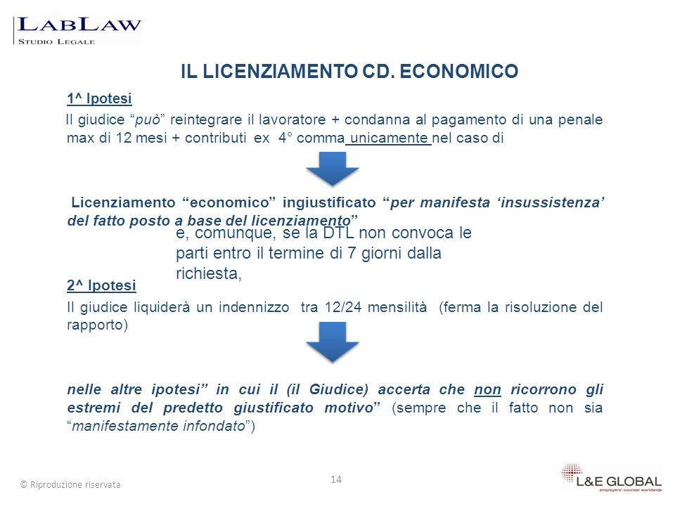 IL LICENZIAMENTO CD. ECONOMICO 14 © Riproduzione riservata 1^ Ipotesi Il giudice può reintegrare il lavoratore + condanna al pagamento di una penale m