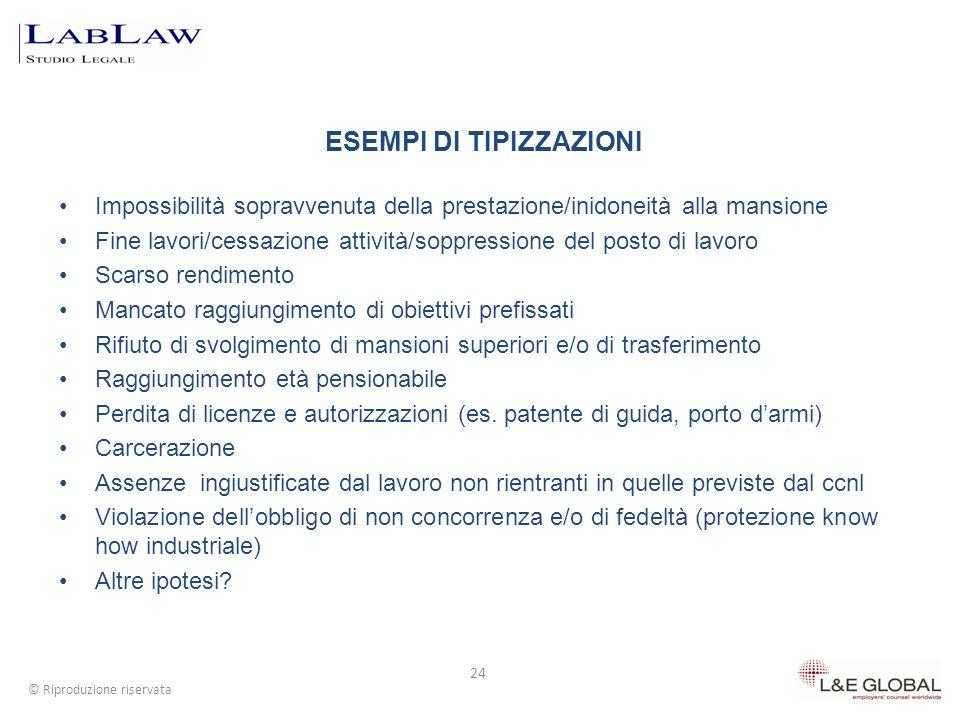 24 Impossibilità sopravvenuta della prestazione/inidoneità alla mansione Fine lavori/cessazione attività/soppressione del posto di lavoro Scarso rendi