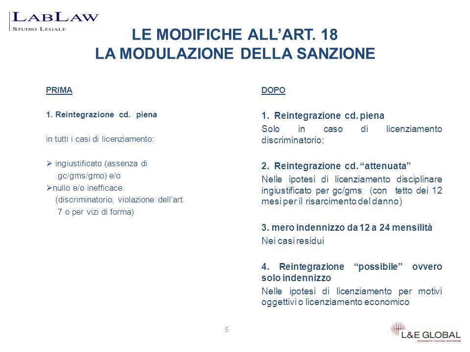 LE MODIFICHE ALLART. 18 LA MODULAZIONE DELLA SANZIONE PRIMA 1. Reintegrazione cd. piena in tutti i casi di licenziamento: ingiustificato (assenza di g