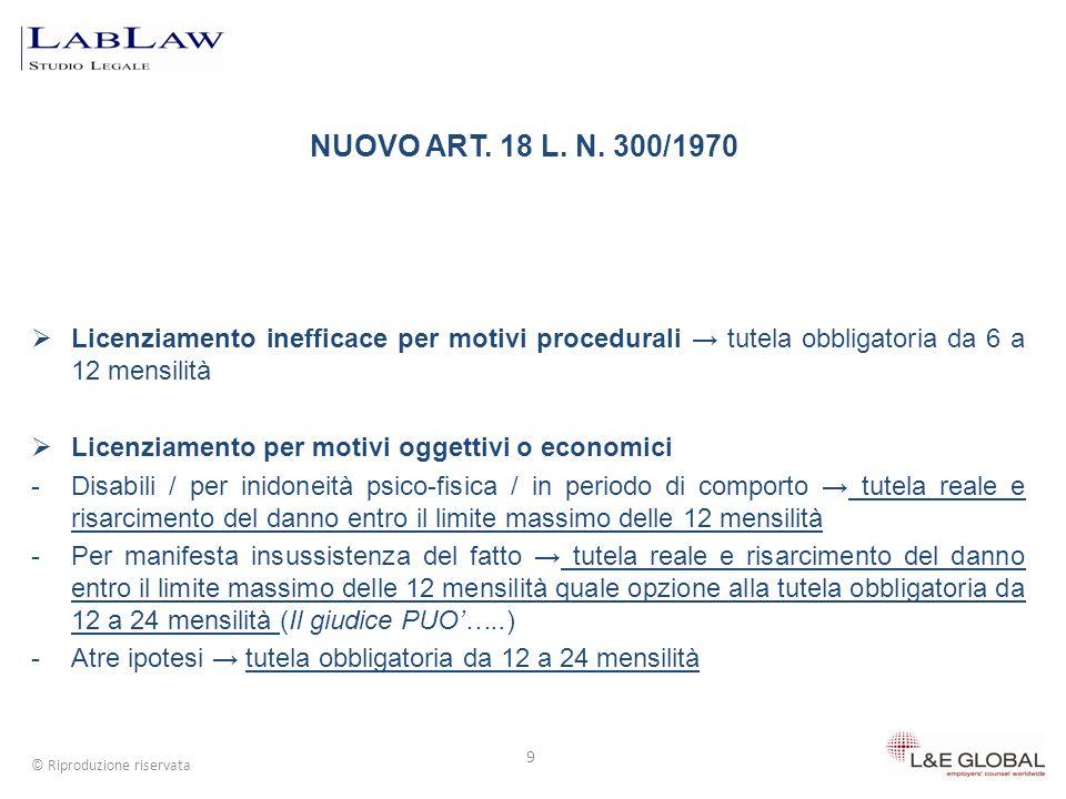 9 © Riproduzione riservata Licenziamento inefficace per motivi procedurali tutela obbligatoria da 6 a 12 mensilità Licenziamento per motivi oggettivi