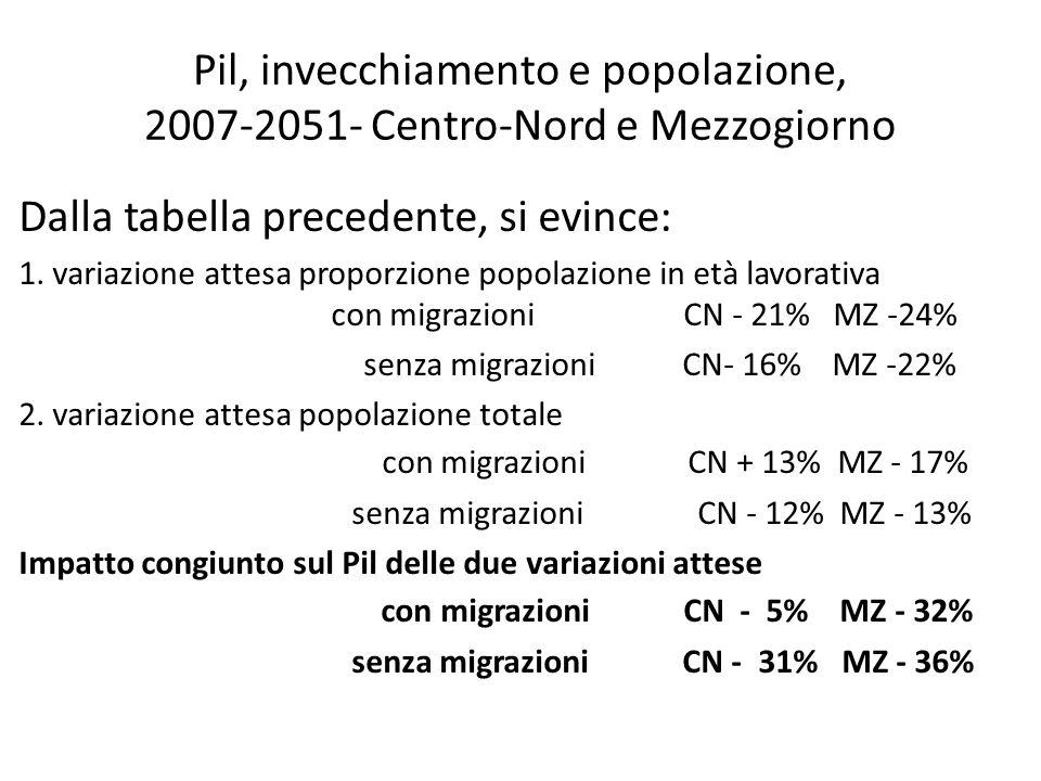 Pil, invecchiamento e popolazione, 2007-2051- Centro-Nord e Mezzogiorno Dalla tabella precedente, si evince: 1.