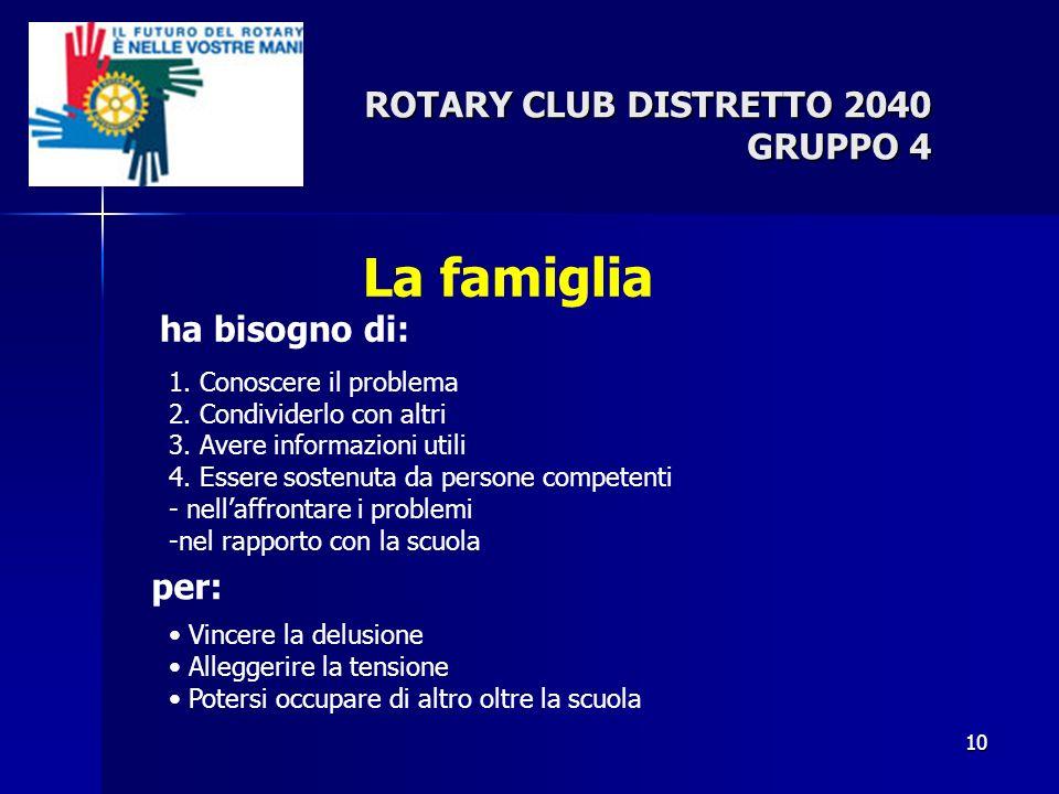 10 ROTARY CLUB DISTRETTO 2040 GRUPPO 4 per: La famiglia ha bisogno di: 1. Conoscere il problema 2. Condividerlo con altri 3. Avere informazioni utili