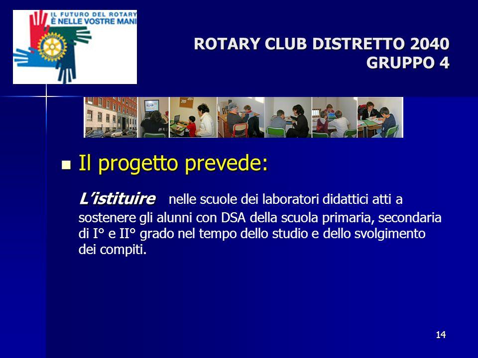 14 Il progetto prevede: Il progetto prevede: Listituire Listituire nelle scuole dei laboratori didattici atti a sostenere gli alunni con DSA della scu