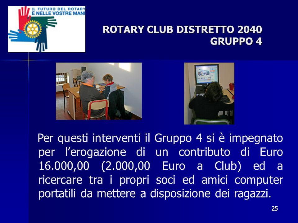 25 ROTARY CLUB DISTRETTO 2040 GRUPPO 4 Per questi interventi il Gruppo 4 si è impegnato per lerogazione di un contributo di Euro 16.000,00 (2.000,00 E