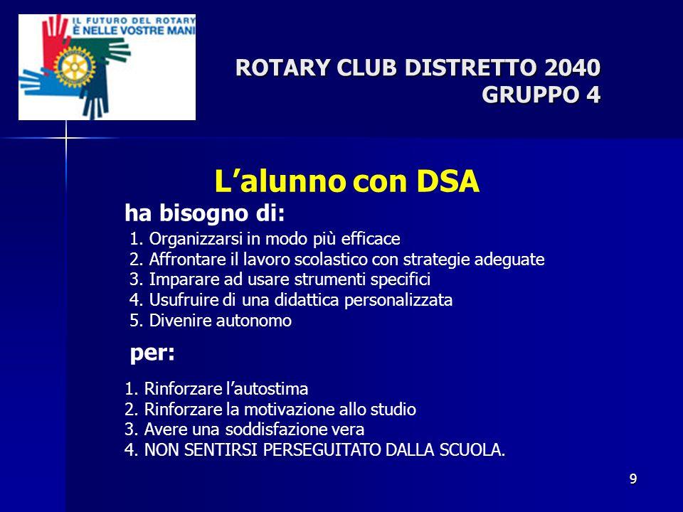 9 ROTARY CLUB DISTRETTO 2040 GRUPPO 4 Lalunno con DSA ha bisogno di: 1. Rinforzare lautostima 2. Rinforzare la motivazione allo studio 3. Avere una so