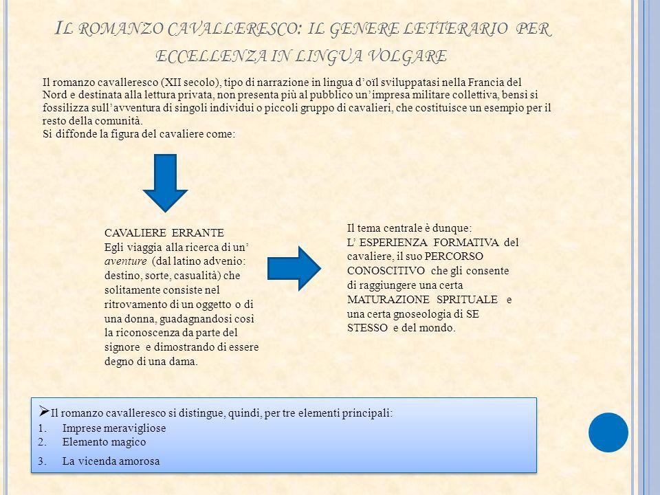 I L ROMANZO CAVALLERESCO : IL GENERE LETTERARIO PER ECCELLENZA IN LINGUA VOLGARE Il romanzo cavalleresco (XII secolo), tipo di narrazione in lingua do