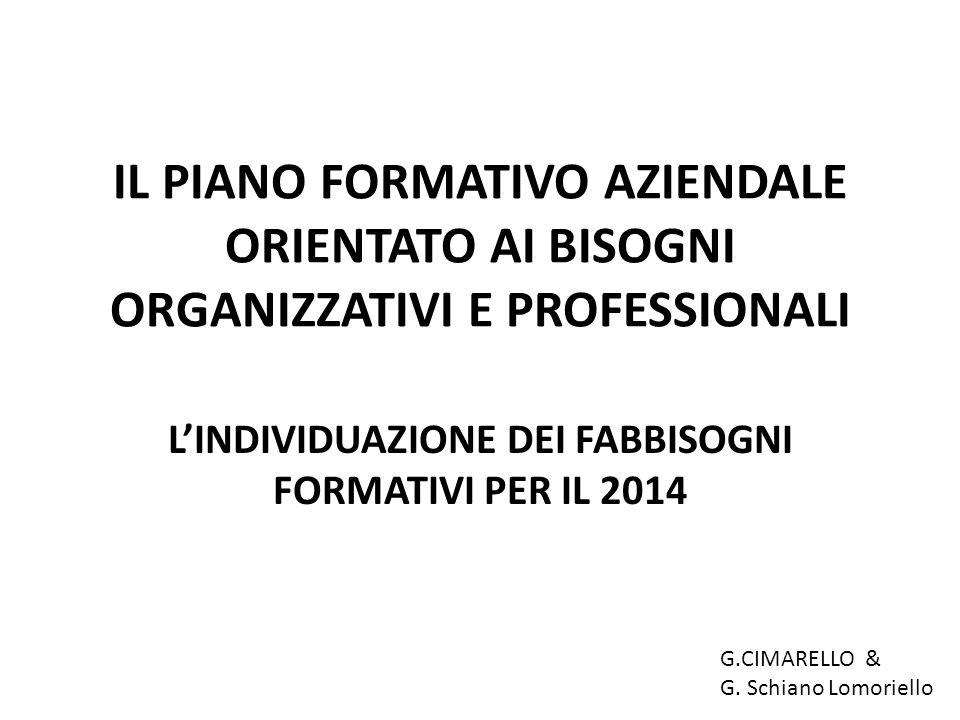 IL PIANO FORMATIVO AZIENDALE ORIENTATO AI BISOGNI ORGANIZZATIVI E PROFESSIONALI LINDIVIDUAZIONE DEI FABBISOGNI FORMATIVI PER IL 2014 G.CIMARELLO & G.