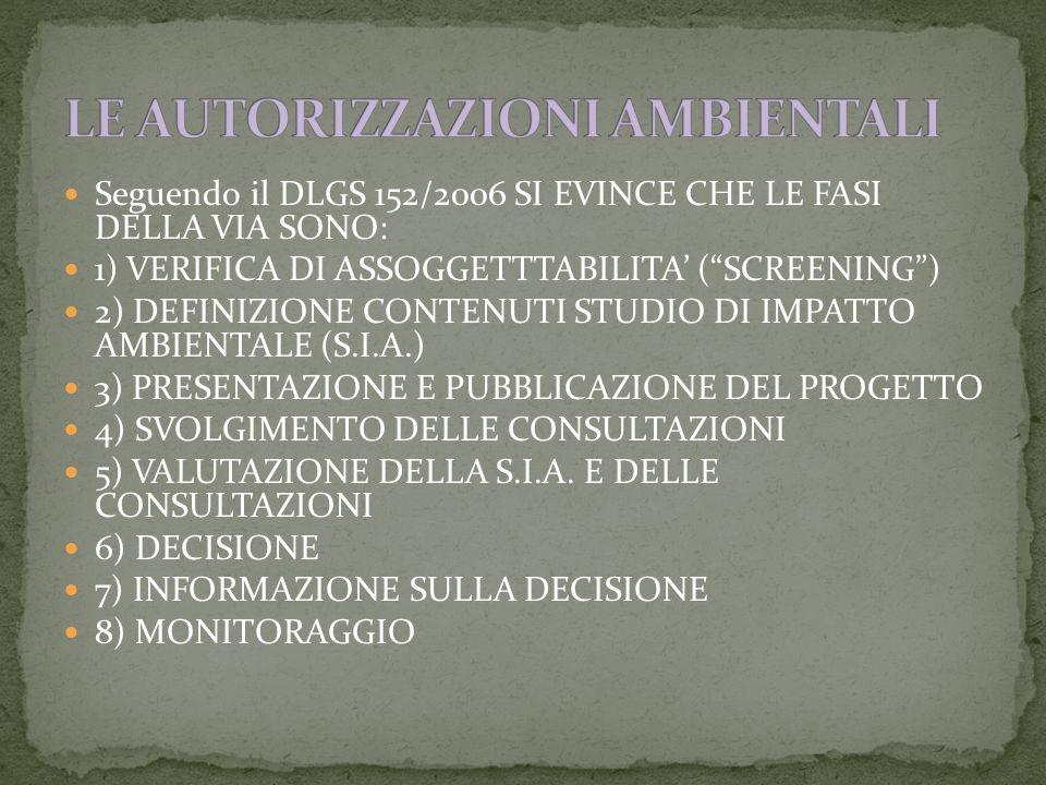 Seguendo il DLGS 152/2006 SI EVINCE CHE LE FASI DELLA VIA SONO: 1) VERIFICA DI ASSOGGETTTABILITA (SCREENING) 2) DEFINIZIONE CONTENUTI STUDIO DI IMPATTO AMBIENTALE (S.I.A.) 3) PRESENTAZIONE E PUBBLICAZIONE DEL PROGETTO 4) SVOLGIMENTO DELLE CONSULTAZIONI 5) VALUTAZIONE DELLA S.I.A.