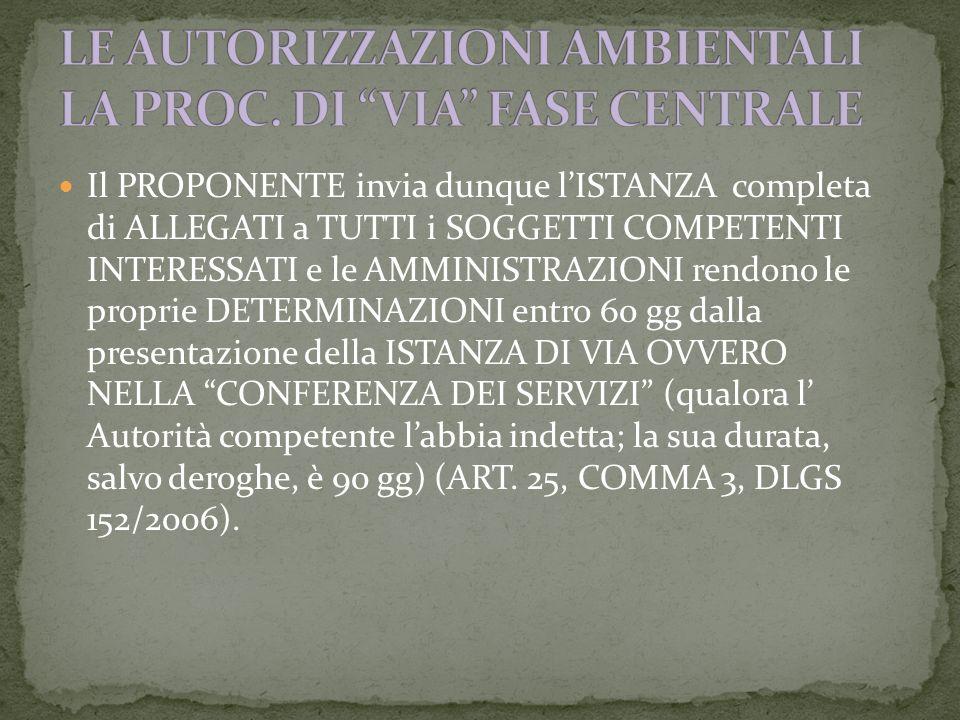 Il PROPONENTE invia dunque lISTANZA completa di ALLEGATI a TUTTI i SOGGETTI COMPETENTI INTERESSATI e le AMMINISTRAZIONI rendono le proprie DETERMINAZIONI entro 60 gg dalla presentazione della ISTANZA DI VIA OVVERO NELLA CONFERENZA DEI SERVIZI (qualora l Autorità competente labbia indetta; la sua durata, salvo deroghe, è 90 gg) (ART.