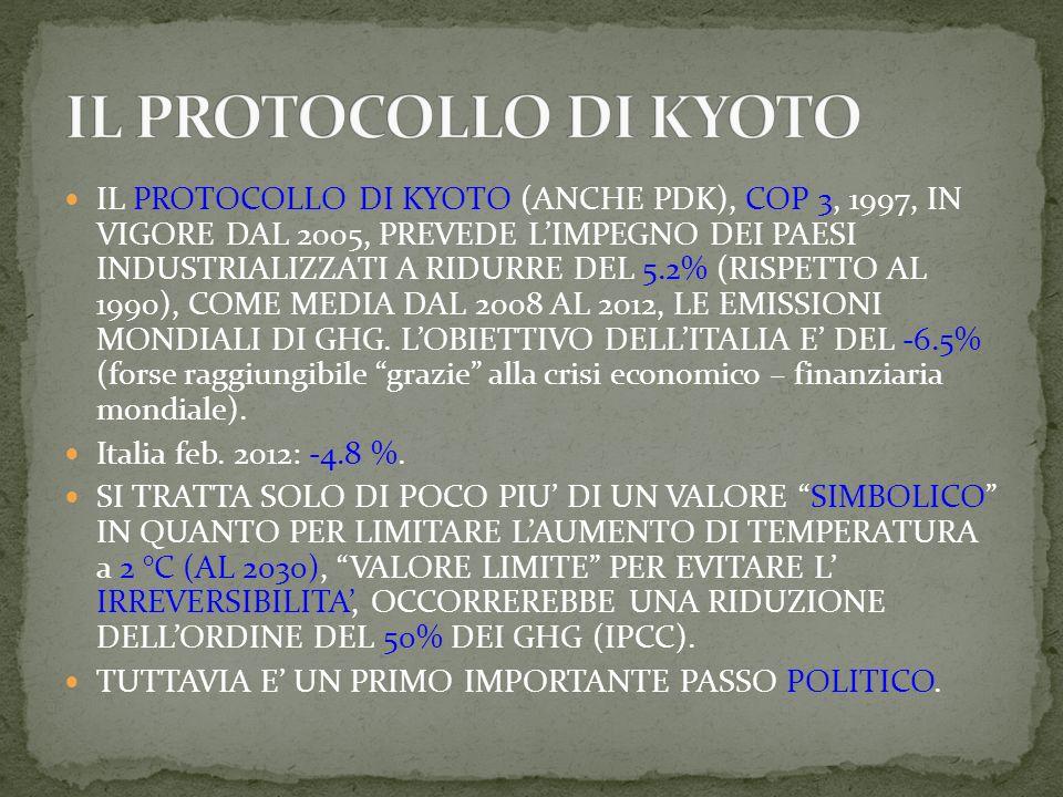 IL PROTOCOLLO DI KYOTO (ANCHE PDK), COP 3, 1997, IN VIGORE DAL 2005, PREVEDE LIMPEGNO DEI PAESI INDUSTRIALIZZATI A RIDURRE DEL 5.2% (RISPETTO AL 1990), COME MEDIA DAL 2008 AL 2012, LE EMISSIONI MONDIALI DI GHG.