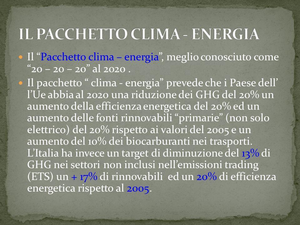 Il Pacchetto clima – energia, meglio conosciuto come 20 – 20 – 20 al 2020.