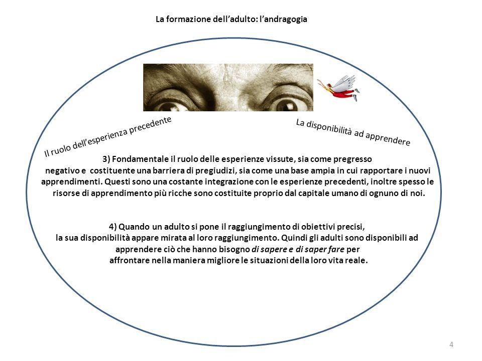 4 La formazione delladulto: landragogia 3) Fondamentale il ruolo delle esperienze vissute, sia come pregresso negativo e costituente una barriera di pregiudizi, sia come una base ampia in cui rapportare i nuovi apprendimenti.