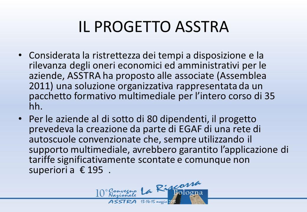 IL PROGETTO ASSTRA Considerata la ristrettezza dei tempi a disposizione e la rilevanza degli oneri economici ed amministrativi per le aziende, ASSTRA