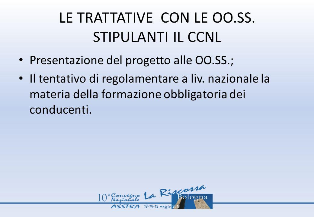 LE TRATTATIVE CON LE OO.SS. STIPULANTI IL CCNL Presentazione del progetto alle OO.SS.; Il tentativo di regolamentare a liv. nazionale la materia della