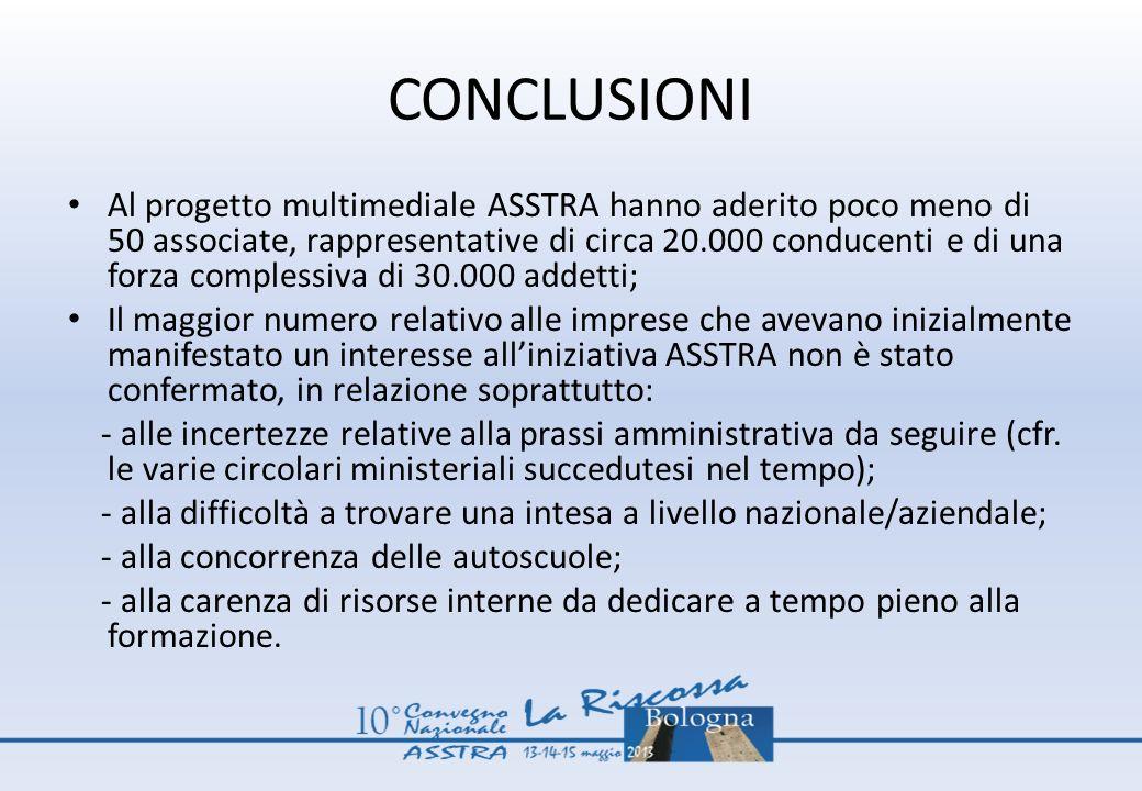 CONCLUSIONI Al progetto multimediale ASSTRA hanno aderito poco meno di 50 associate, rappresentative di circa 20.000 conducenti e di una forza comples