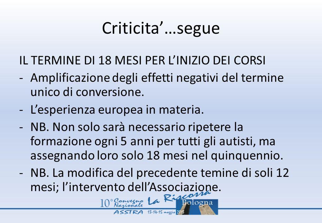 Criticita…segue IL TERMINE DI 18 MESI PER LINIZIO DEI CORSI -Amplificazione degli effetti negativi del termine unico di conversione. -Lesperienza euro