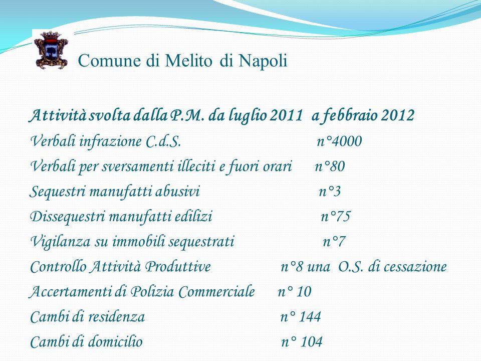 Comune di Melito di Napoli Attività svolta dalla P.M.