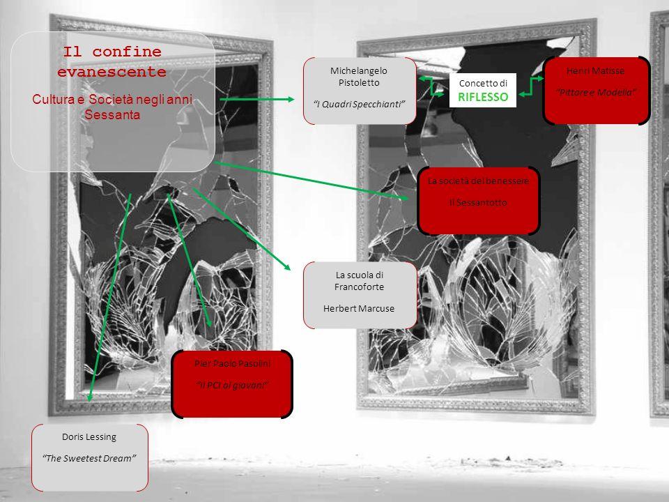 Michelangelo Pistoletto I Quadri Specchianti Il confine evanescente Cultura e Società negli anni Sessanta Henri Matisse Pittore e Modella Concetto di