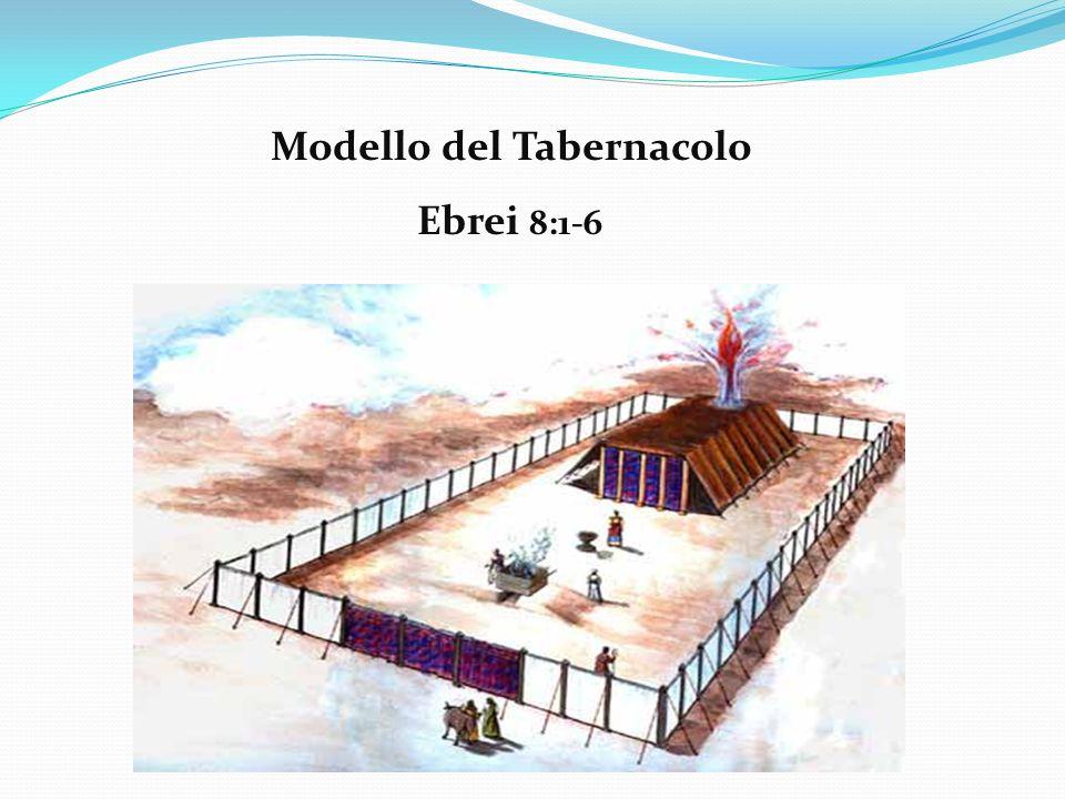 Tipo/Antitipo in relazione al tabernacolo Oggetto nel taberbacoloAntitipo nella nuova alleanza Referenze nella scrittura Il tabernacolo stesso Dimora di Dio col suo popoloGv 14:1-3, Gv 1:14J.
