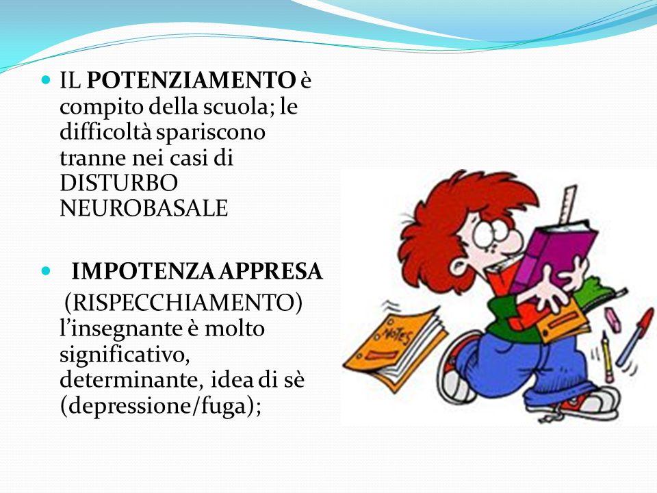 IL POTENZIAMENTO è compito della scuola; le difficoltà spariscono tranne nei casi di DISTURBO NEUROBASALE IMPOTENZA APPRESA (RISPECCHIAMENTO) linsegna