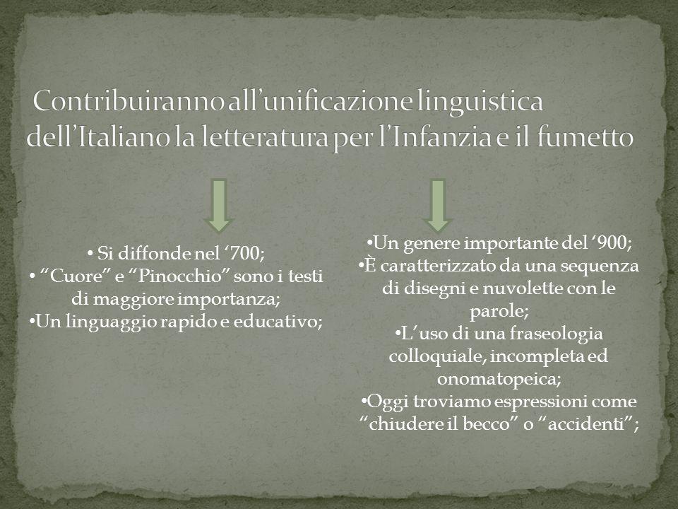 Si diffonde nel 700; Cuore e Pinocchio sono i testi di maggiore importanza; Un linguaggio rapido e educativo; Un genere importante del 900; È caratter