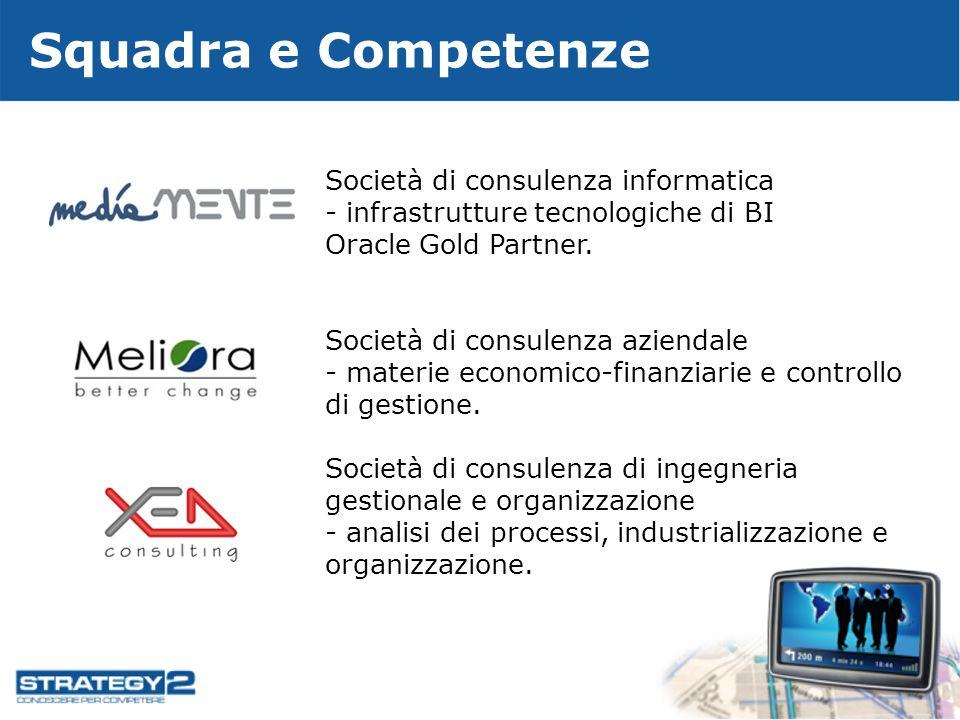 Squadra e Competenze Società di consulenza informatica - infrastrutture tecnologiche di BI Oracle Gold Partner.