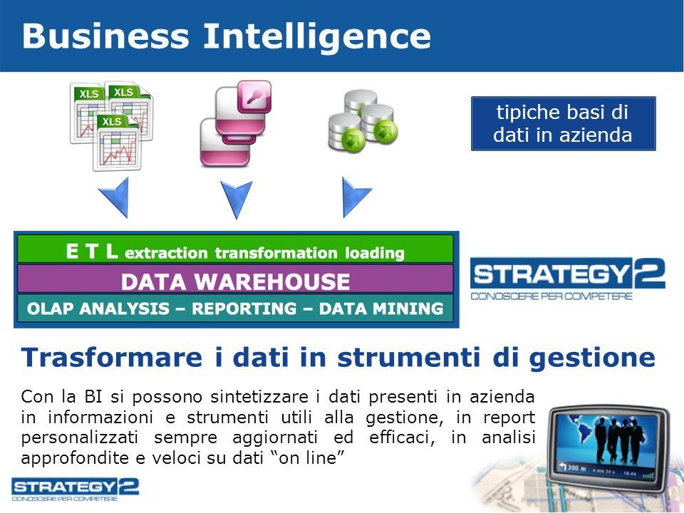 Business Intelligence Con la BI si possono sintetizzare i dati presenti in azienda in informazioni e strumenti utili alla gestione, in report personalizzati sempre aggiornati ed efficaci, in analisi approfondite e veloci su dati on line Trasformare i dati in strumenti di gestione tipiche basi di dati in azienda