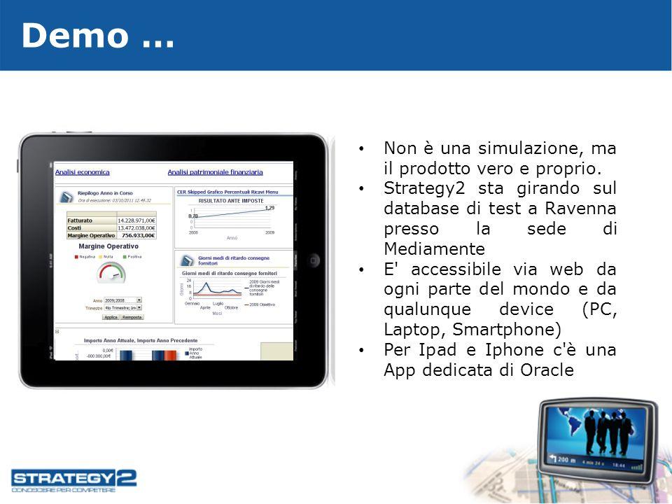 Demo … Non è una simulazione, ma il prodotto vero e proprio.