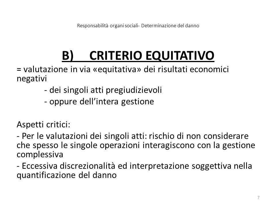 Responsabilità organi sociali- Determinazione del danno B)Bilancio (FINALE) «rettificato» alla data del fallimento del 30.6.2012: ( valori (post rettif.