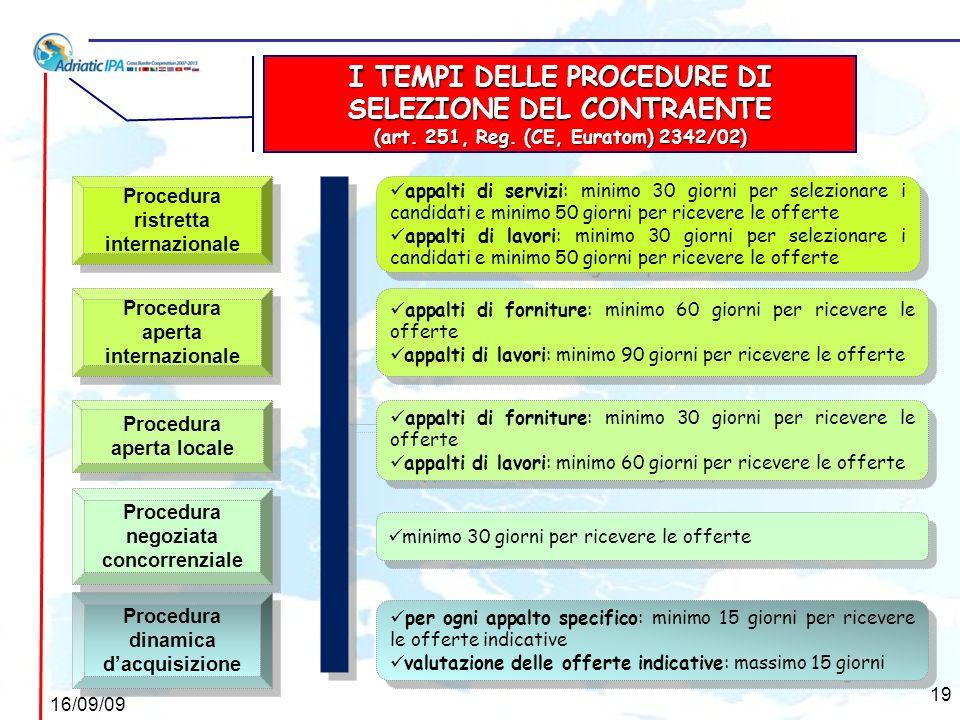 DURATA DELLOFFERTA DEL CONTRAENTE (art.251, Reg.