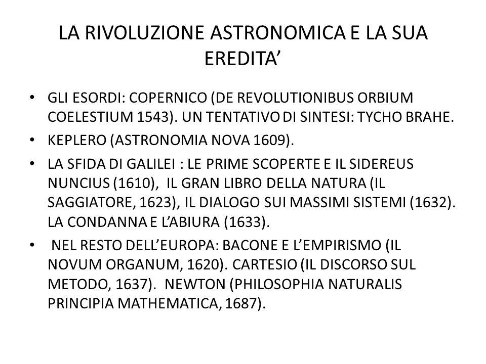 LA RIVOLUZIONE ASTRONOMICA E LA SUA EREDITA GLI ESORDI: COPERNICO (DE REVOLUTIONIBUS ORBIUM COELESTIUM 1543).