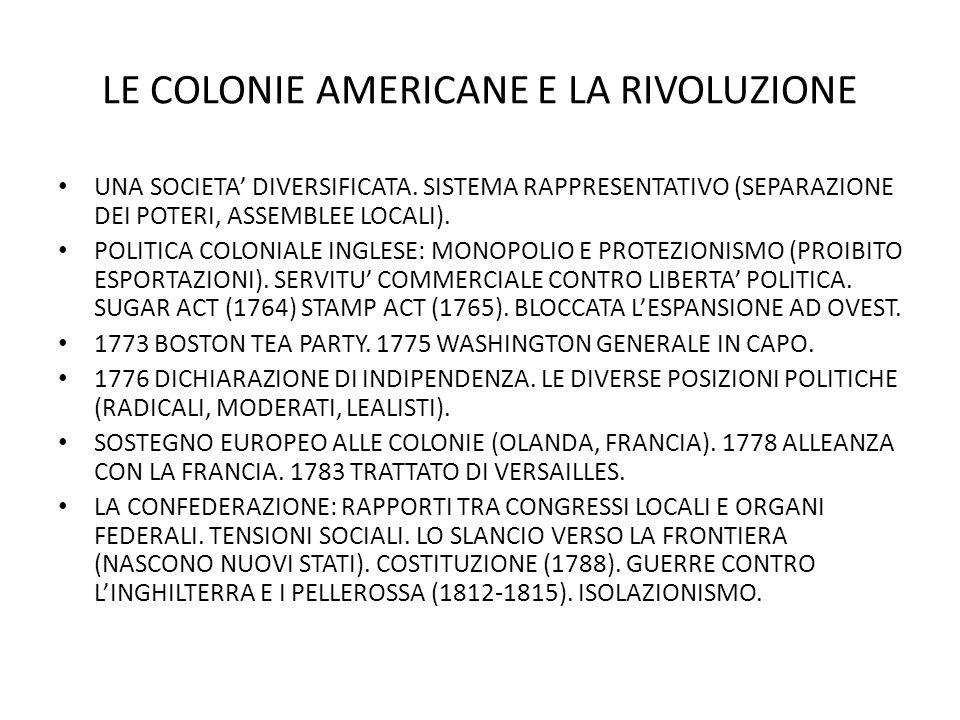 LE COLONIE AMERICANE E LA RIVOLUZIONE UNA SOCIETA DIVERSIFICATA.