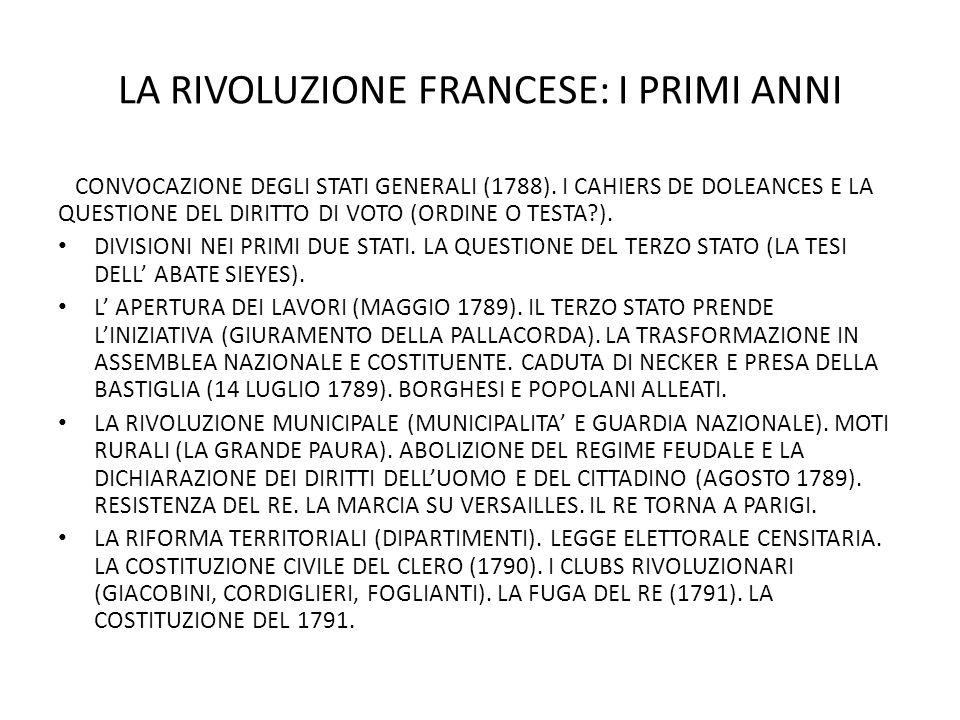 LA RIVOLUZIONE FRANCESE: I PRIMI ANNI CONVOCAZIONE DEGLI STATI GENERALI (1788).