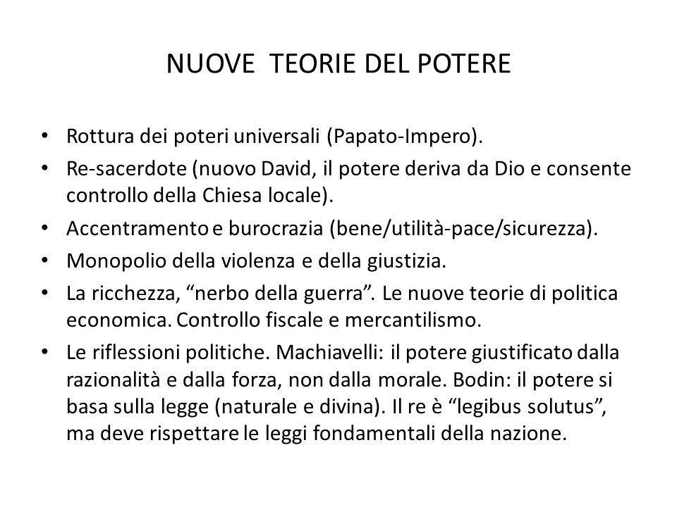 NUOVE TEORIE DEL POTERE Rottura dei poteri universali (Papato-Impero).