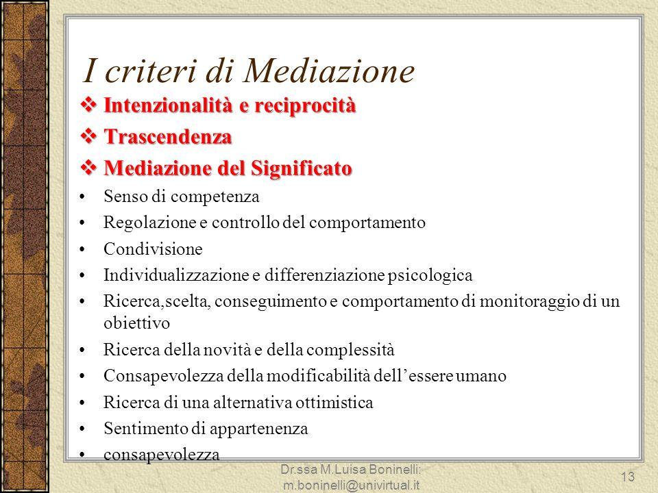 I criteri di Mediazione Intenzionalità e reciprocità Intenzionalità e reciprocità Trascendenza Trascendenza Mediazione del Significato Mediazione del
