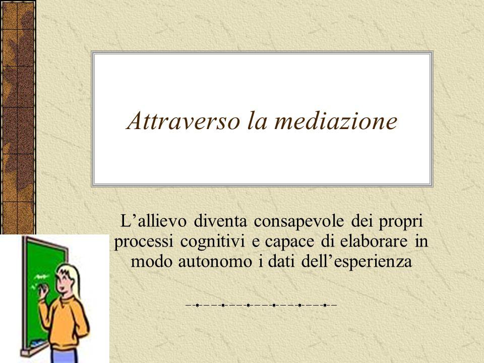 Attraverso la mediazione Lallievo diventa consapevole dei propri processi cognitivi e capace di elaborare in modo autonomo i dati dellesperienza