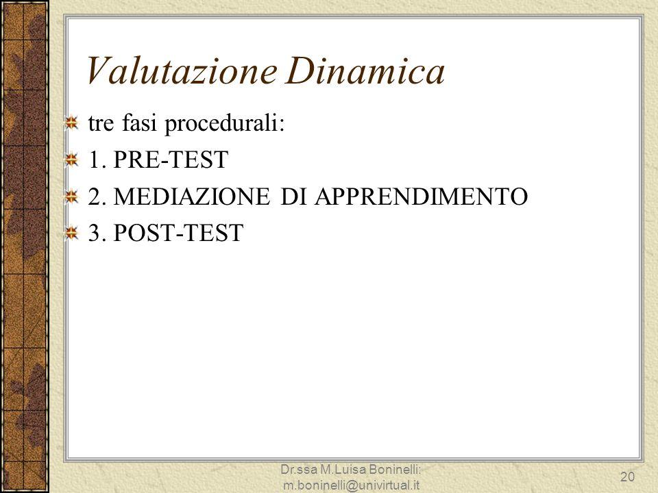 Valutazione Dinamica tre fasi procedurali: 1. PRE-TEST 2. MEDIAZIONE DI APPRENDIMENTO 3. POST-TEST 20 Dr.ssa M.Luisa Boninelli: m.boninelli@univirtual