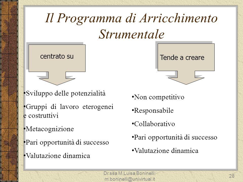 Il Programma di Arricchimento Strumentale centrato su Sviluppo delle potenzialità Gruppi di lavoro eterogenei e costruttivi Metacognizione Pari opport